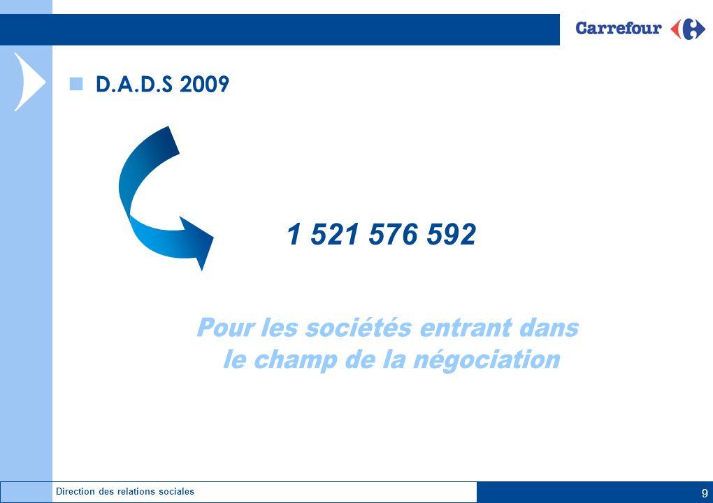 9 Direction des relations sociales D.A.D.S 2009 1 521 576 592