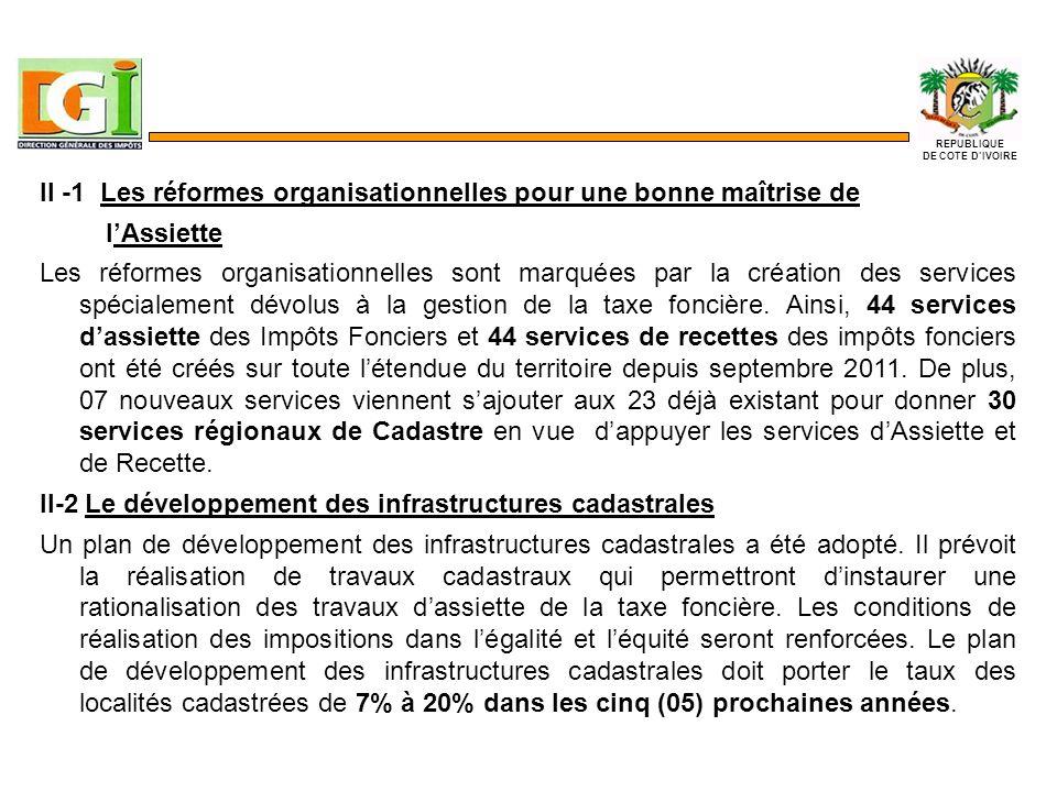 II -1 Les réformes organisationnelles pour une bonne maîtrise de lAssiette Les réformes organisationnelles sont marquées par la création des services spécialement dévolus à la gestion de la taxe foncière.