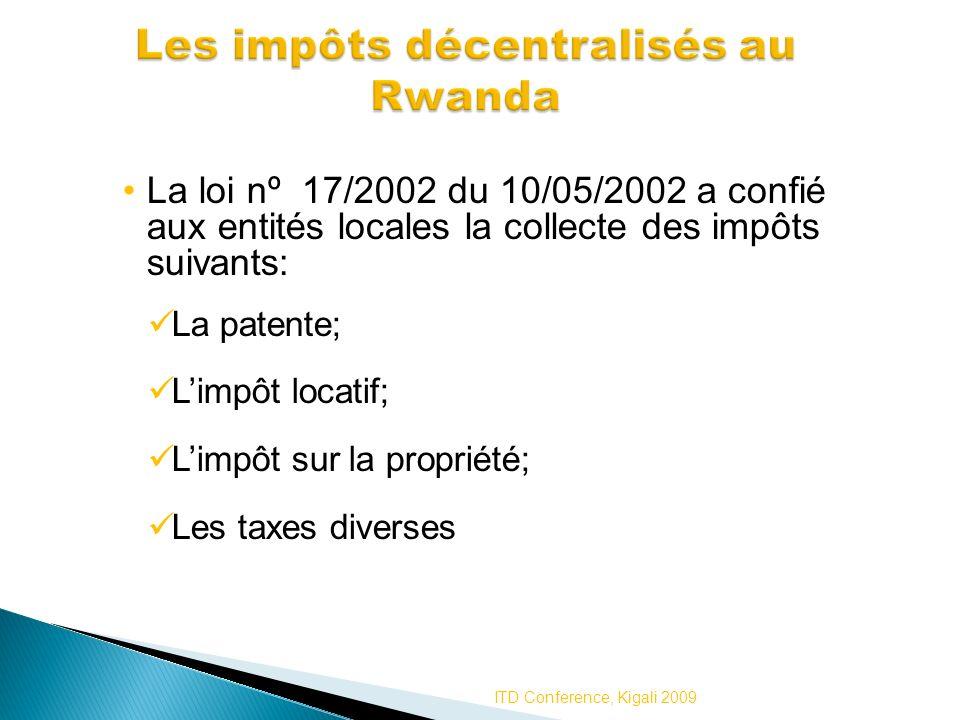 La loi nº 17/2002 du 10/05/2002 a confié aux entités locales la collecte des impôts suivants: La patente; Limpôt locatif; Limpôt sur la propriété; Les