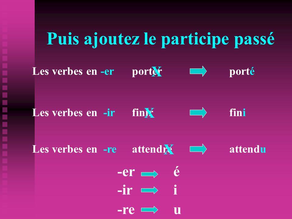 Puis ajoutez le participe passé Les verbes en -erporter X porté Les verbes en -irfinir X fini Les verbes en -reattendre X attendu -eré -iri -reu