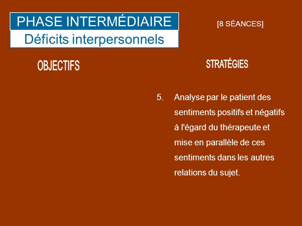 5.Analyse par le patient des sentiments positifs et négatifs à l'égard du thérapeute et mise en parallèle de ces sentiments dans les autres relations