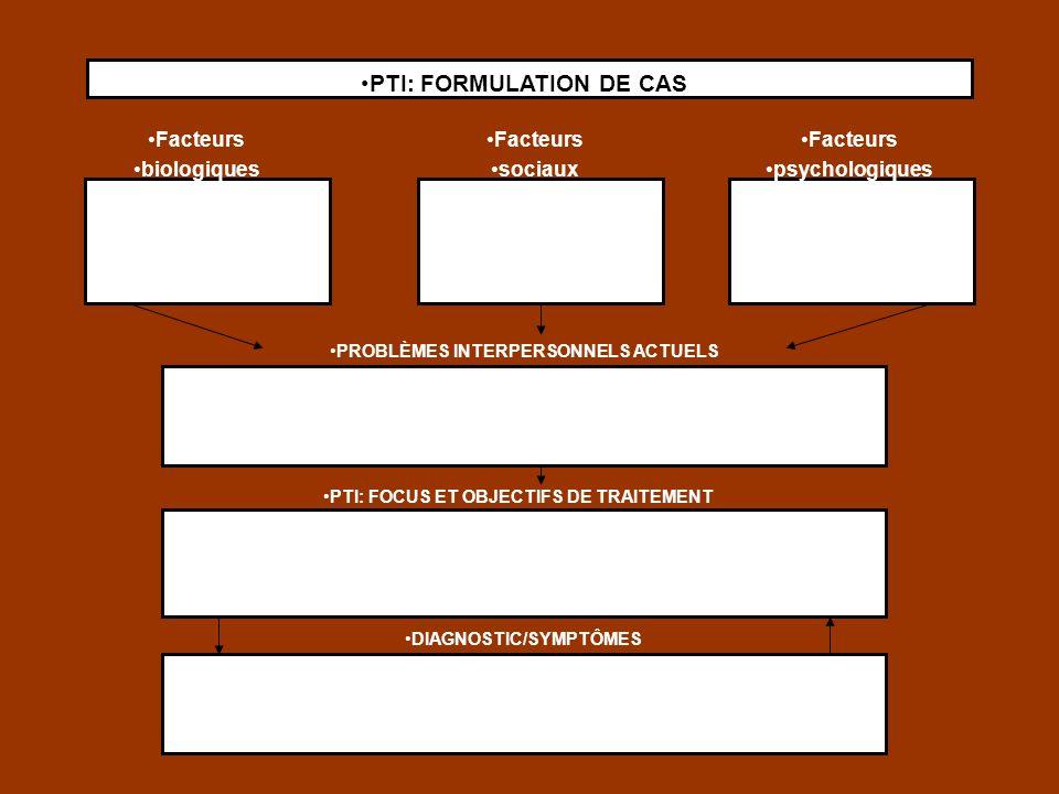 PTI: FORMULATION DE CAS Facteurs biologiques Facteurs sociaux Facteurs psychologiques PROBLÈMES INTERPERSONNELS ACTUELS PTI: FOCUS ET OBJECTIFS DE TRA