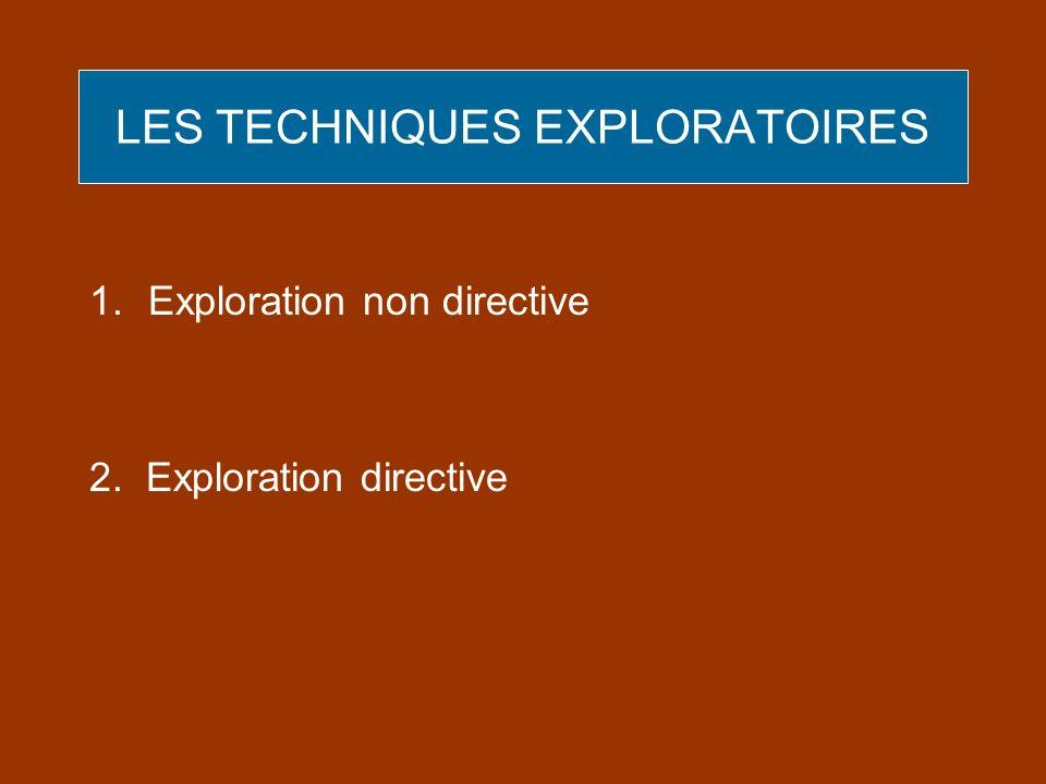 LES TECHNIQUES EXPLORATOIRES 1.Exploration non directive 2. Exploration directive