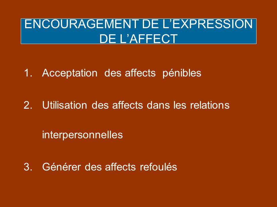 ENCOURAGEMENT DE LEXPRESSION DE LAFFECT 1.Acceptation des affects pénibles 2.Utilisation des affects dans les relations interpersonnelles 3.Générer de