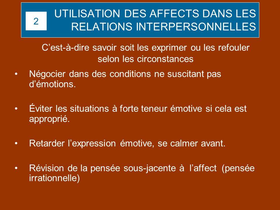 UTILISATION DES AFFECTS DANS LES RELATIONS INTERPERSONNELLES Négocier dans des conditions ne suscitant pas démotions. Éviter les situations à forte te