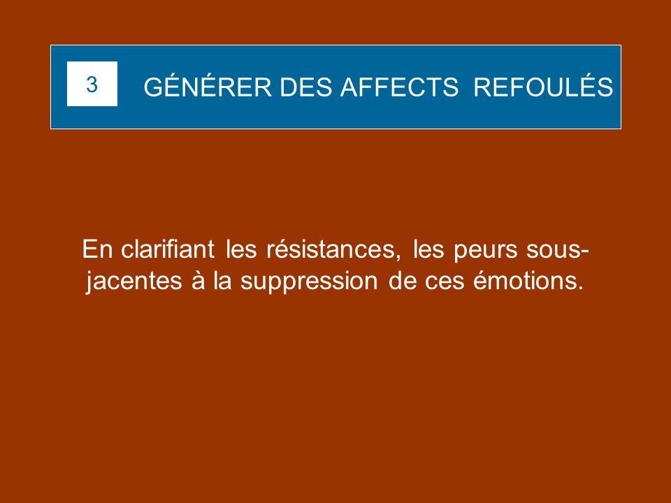 GÉNÉRER DES AFFECTS REFOULÉS En clarifiant les résistances, les peurs sous- jacentes à la suppression de ces émotions. 3