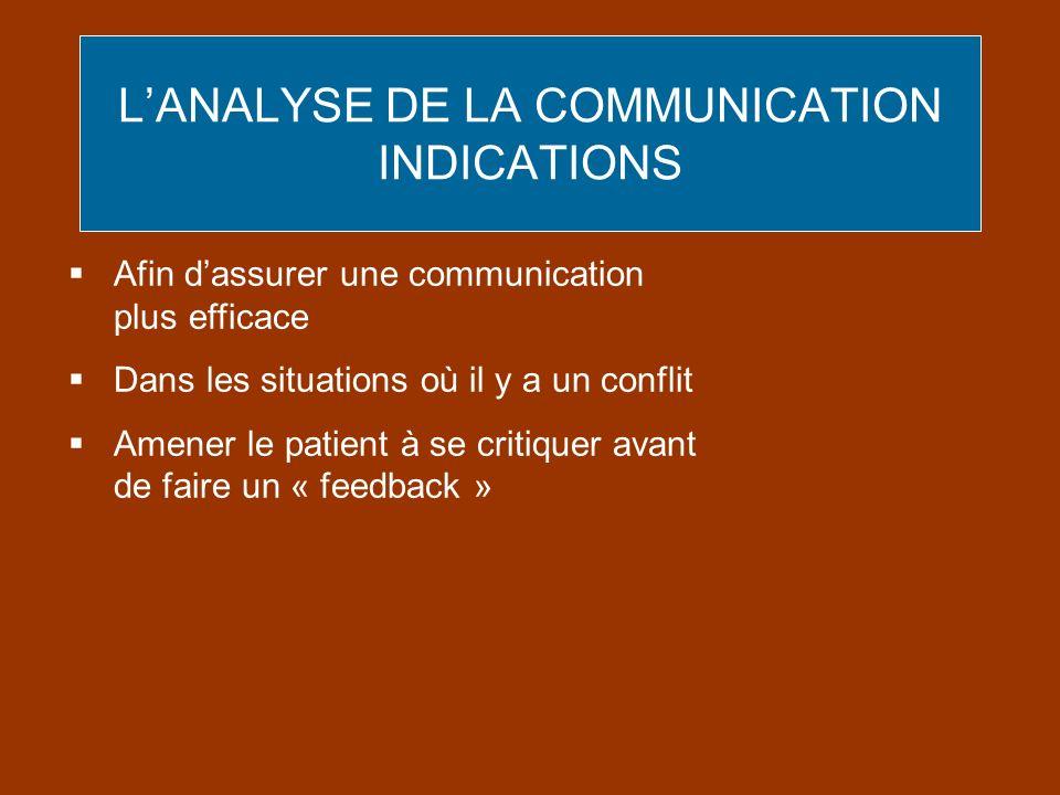 Afin dassurer une communication plus efficace Dans les situations où il y a un conflit Amener le patient à se critiquer avant de faire un « feedback »