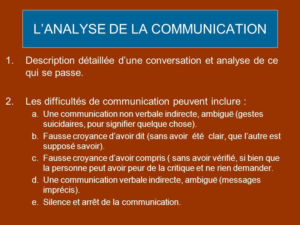 LANALYSE DE LA COMMUNICATION 1.Description détaillée dune conversation et analyse de ce qui se passe. 2.Les difficultés de communication peuvent inclu