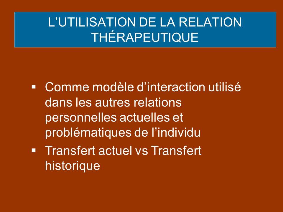 LUTILISATION DE LA RELATION THÉRAPEUTIQUE Comme modèle dinteraction utilisé dans les autres relations personnelles actuelles et problématiques de lind
