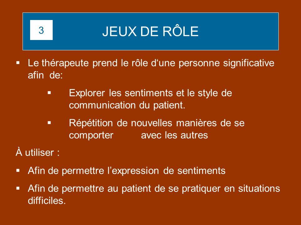 JEUX DE RÔLE Le thérapeute prend le rôle dune personne significative afin de: Explorer les sentiments et le style de communication du patient. Répétit