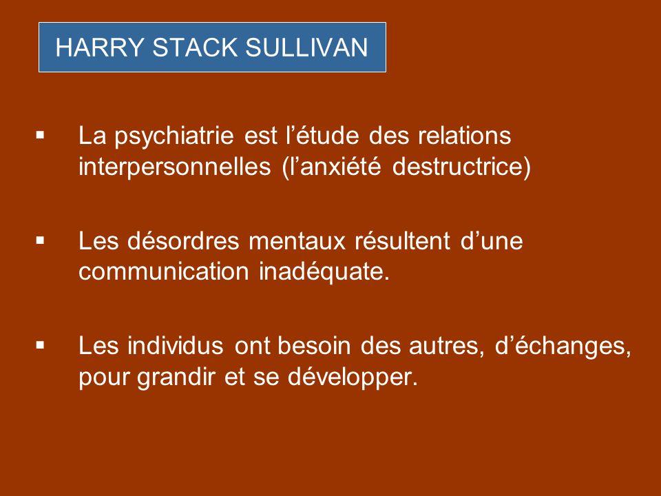 HARRY STACK SULLIVAN La psychiatrie est létude des relations interpersonnelles (lanxiété destructrice) Les désordres mentaux résultent dune communicat