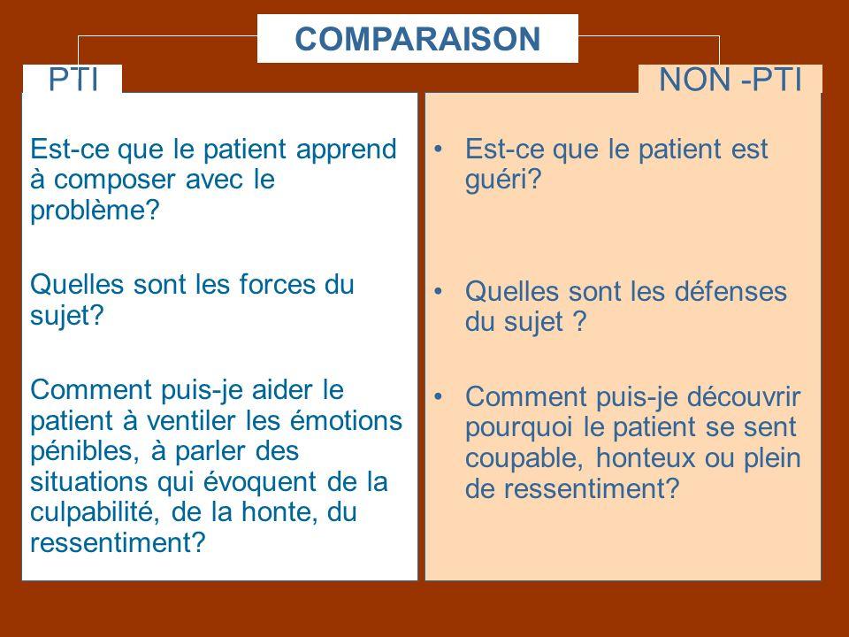 Est-ce que le patient apprend à composer avec le problème? Quelles sont les forces du sujet? Comment puis-je aider le patient à ventiler les émotions