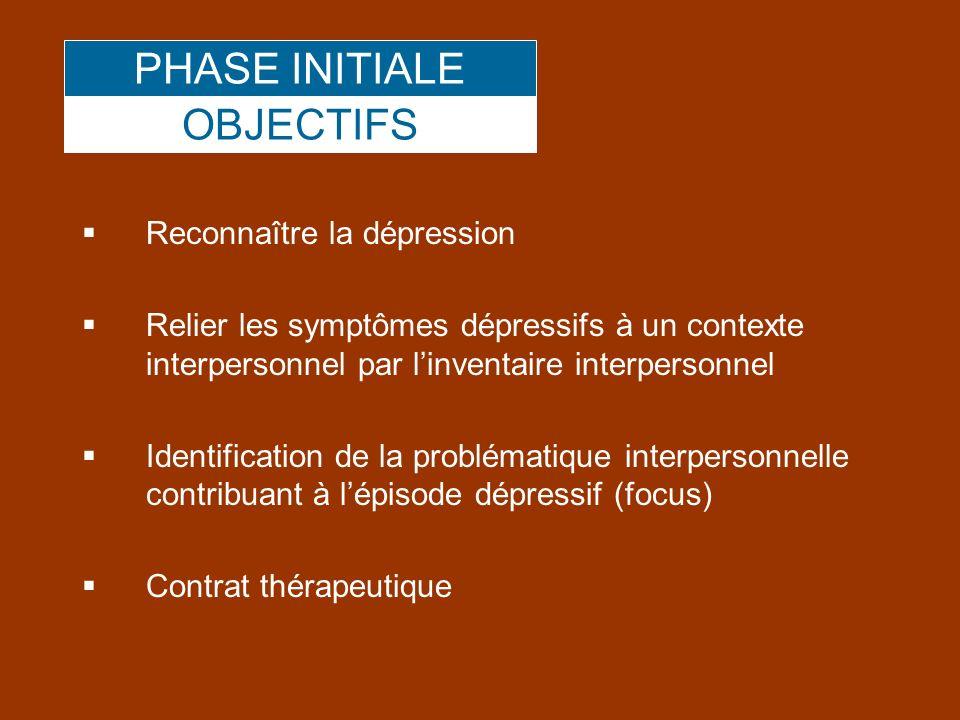 PHASE INITIALE Reconnaître la dépression Relier les symptômes dépressifs à un contexte interpersonnel par linventaire interpersonnel Identification de