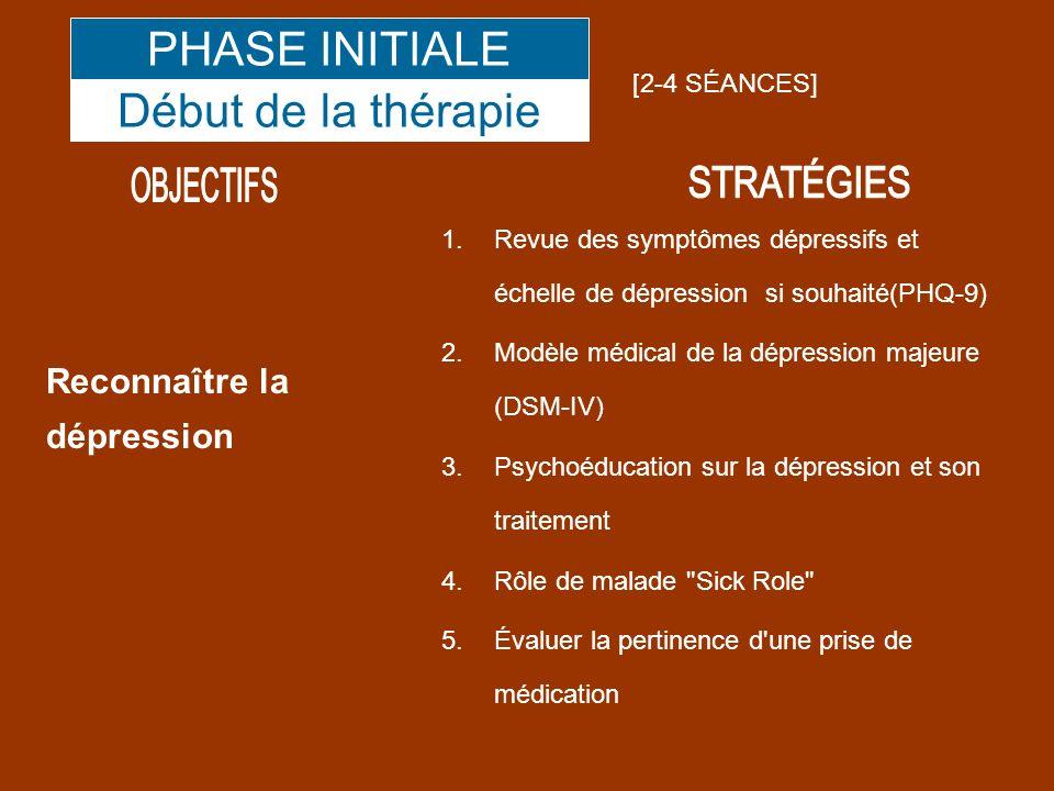 Reconnaître la dépression 1.Revue des symptômes dépressifs et échelle de dépression si souhaité(PHQ-9) 2.Modèle médical de la dépression majeure (DSM-