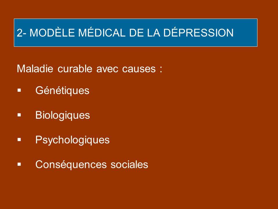 2- MODÈLE MÉDICAL DE LA DÉPRESSION Maladie curable avec causes : Génétiques Biologiques Psychologiques Conséquences sociales