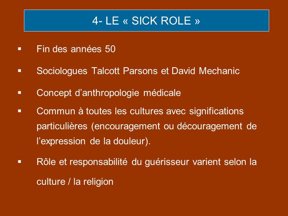 4- LE « SICK ROLE » Fin des années 50 Sociologues Talcott Parsons et David Mechanic Concept danthropologie médicale Commun à toutes les cultures avec
