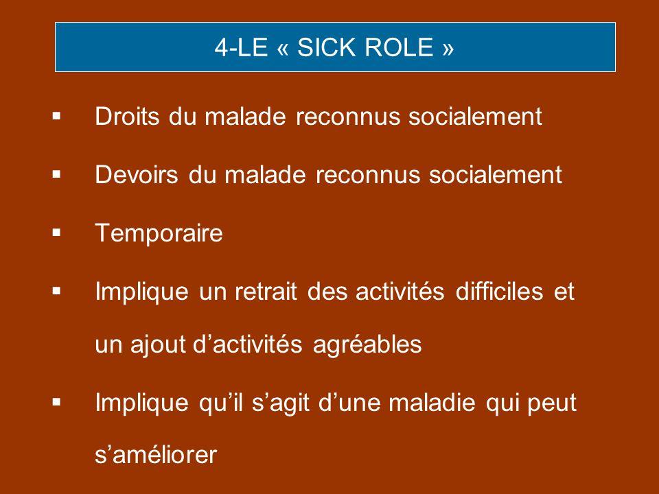 4-LE « SICK ROLE » Droits du malade reconnus socialement Devoirs du malade reconnus socialement Temporaire Implique un retrait des activités difficile