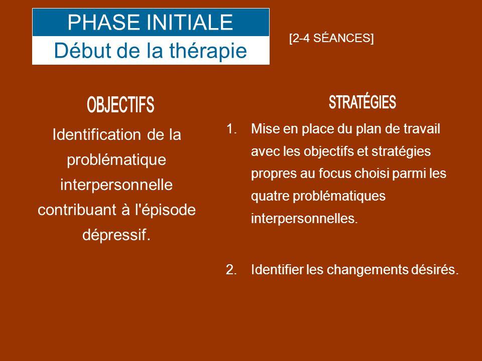 Identification de la problématique interpersonnelle contribuant à l'épisode dépressif. 1.Mise en place du plan de travail avec les objectifs et straté