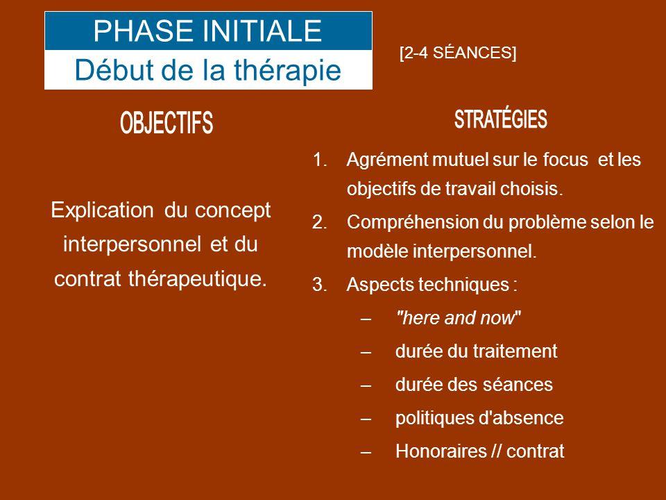 Explication du concept interpersonnel et du contrat thérapeutique. 1.Agrément mutuel sur le focus et les objectifs de travail choisis. 2.Compréhension