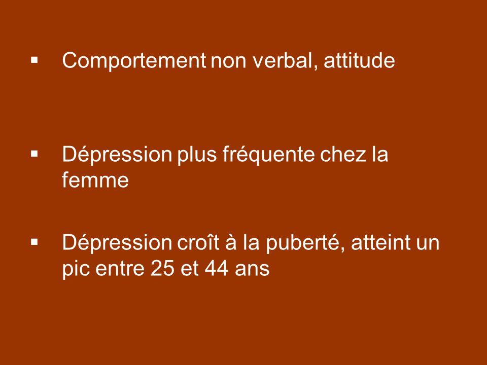 Comportement non verbal, attitude Dépression plus fréquente chez la femme Dépression croît à la puberté, atteint un pic entre 25 et 44 ans