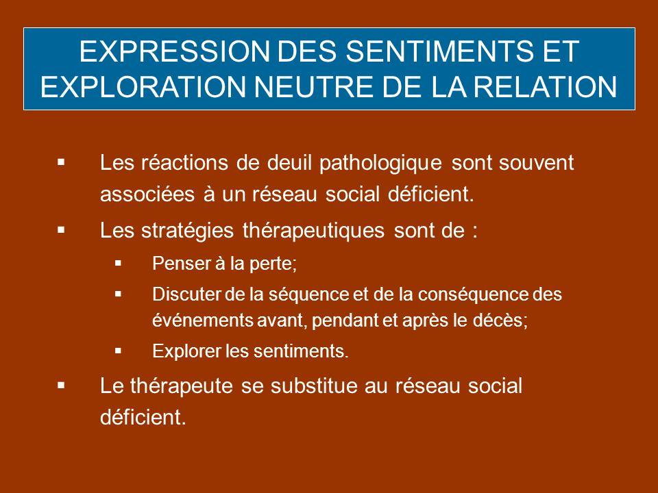 Les réactions de deuil pathologique sont souvent associées à un réseau social déficient. Les stratégies thérapeutiques sont de : Penser à la perte; Di