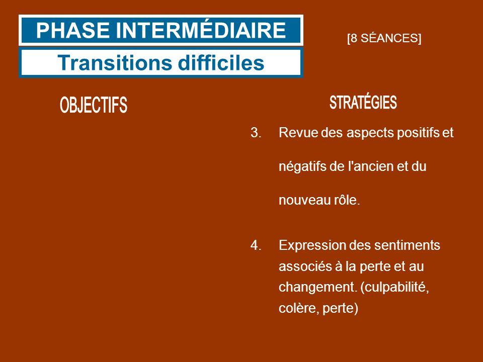 3.Revue des aspects positifs et négatifs de l'ancien et du nouveau rôle. 4.Expression des sentiments associés à la perte et au changement. (culpabilit