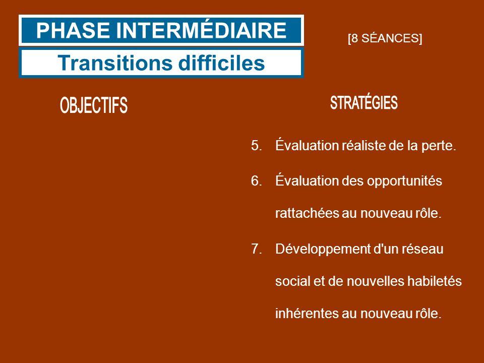 5.Évaluation réaliste de la perte. 6.Évaluation des opportunités rattachées au nouveau rôle. 7.Développement d'un réseau social et de nouvelles habile