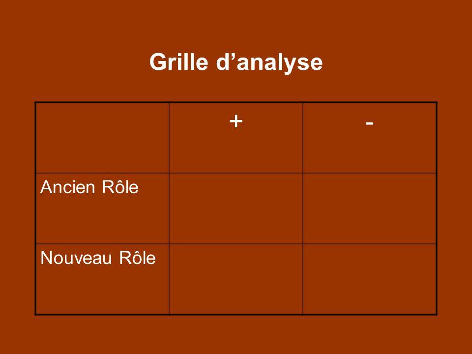 Grille danalyse +- Ancien Rôle Nouveau Rôle