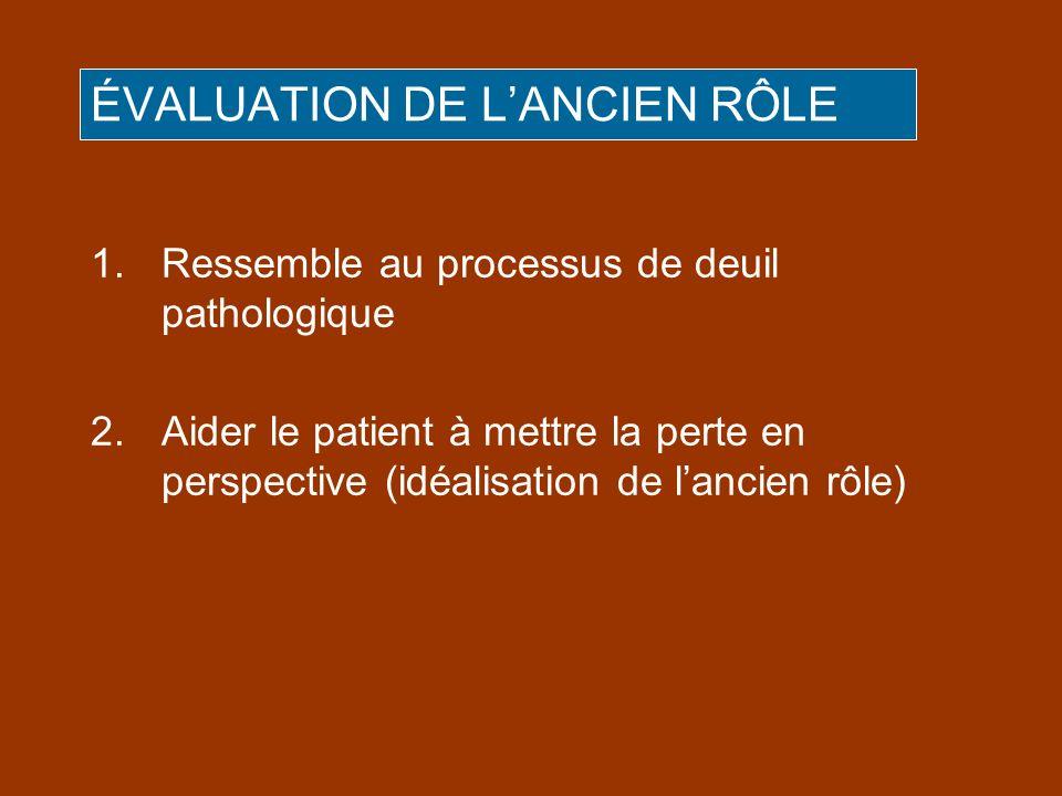 ÉVALUATION DE LANCIEN RÔLE 1.Ressemble au processus de deuil pathologique 2.Aider le patient à mettre la perte en perspective (idéalisation de lancien