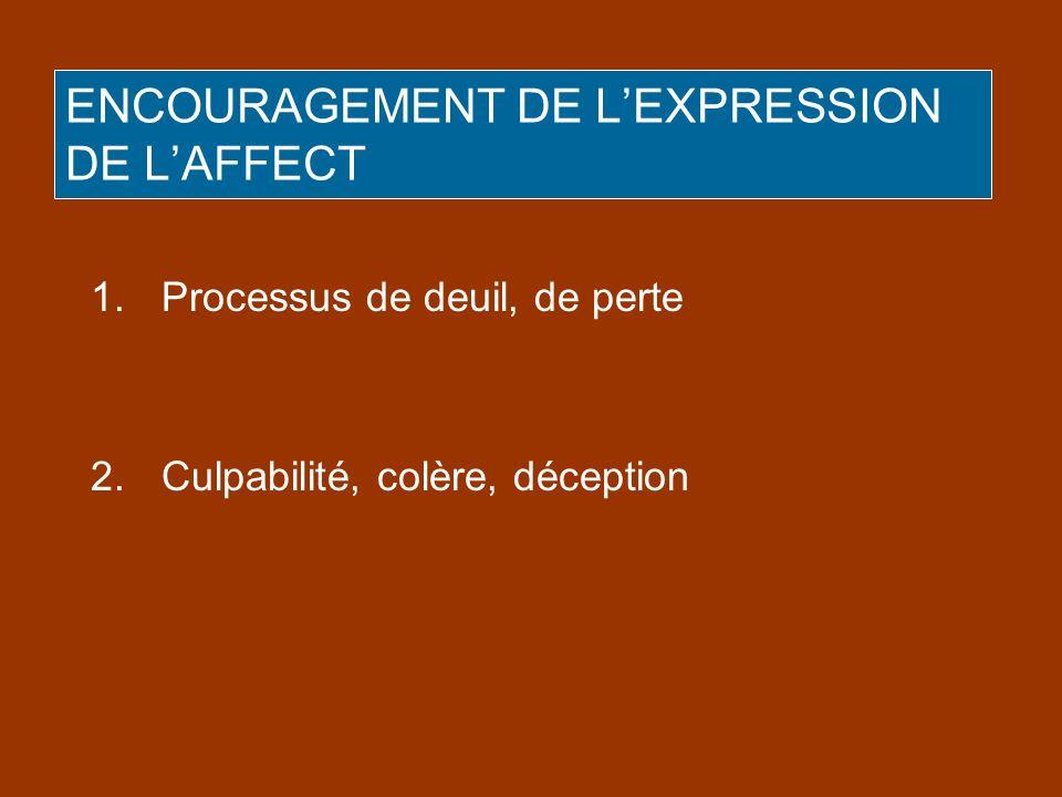 ENCOURAGEMENT DE LEXPRESSION DE LAFFECT 1.Processus de deuil, de perte 2.Culpabilité, colère, déception