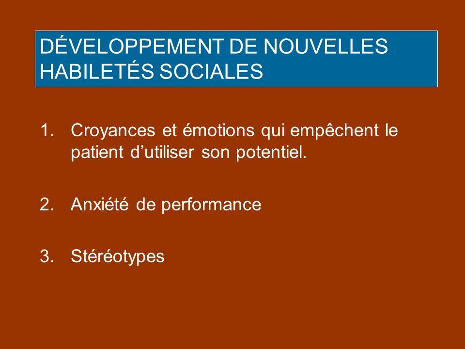 DÉVELOPPEMENT DE NOUVELLES HABILETÉS SOCIALES 1.Croyances et émotions qui empêchent le patient dutiliser son potentiel. 2.Anxiété de performance 3.Sté