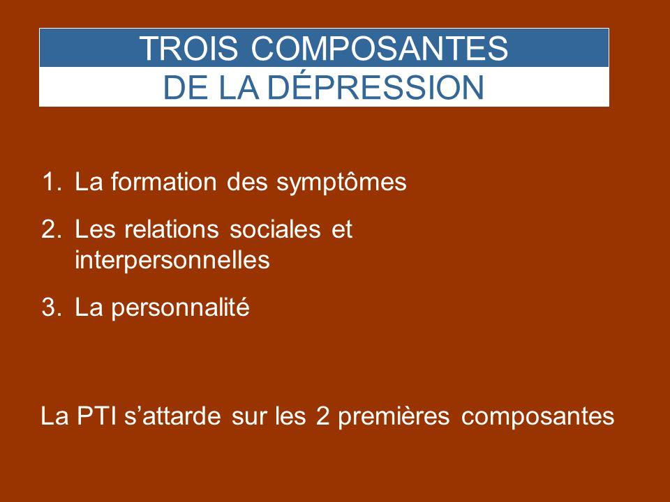 TROIS COMPOSANTES DE LA DÉPRESSION 1.La formation des symptômes 2.Les relations sociales et interpersonnelles 3.La personnalité La PTI sattarde sur le
