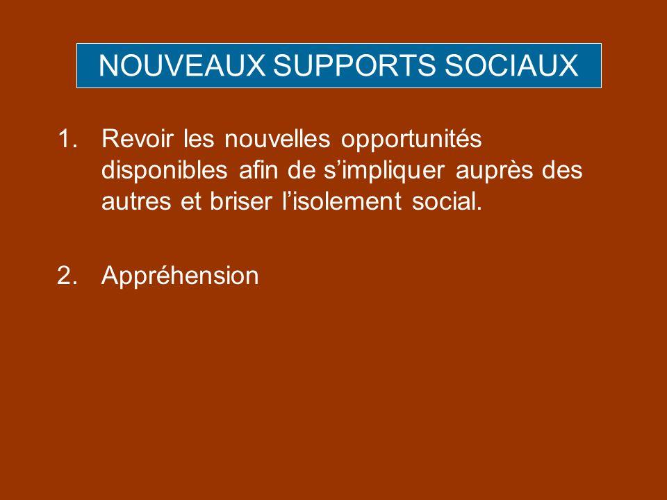 NOUVEAUX SUPPORTS SOCIAUX 1.Revoir les nouvelles opportunités disponibles afin de simpliquer auprès des autres et briser lisolement social. 2.Appréhen