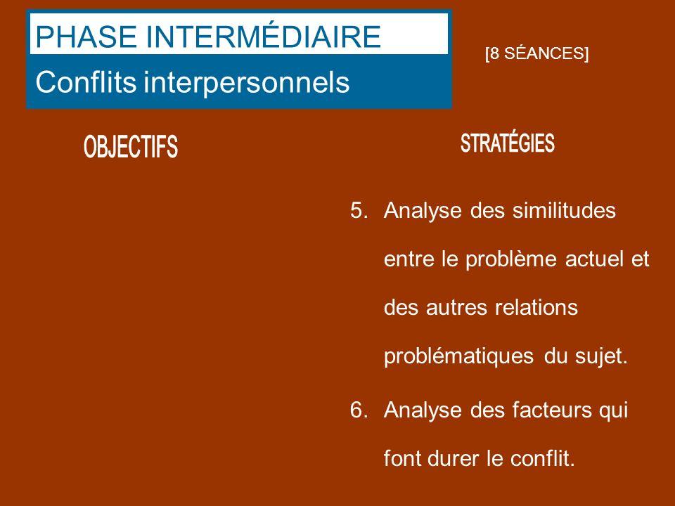 5.Analyse des similitudes entre le problème actuel et des autres relations problématiques du sujet. 6.Analyse des facteurs qui font durer le conflit.