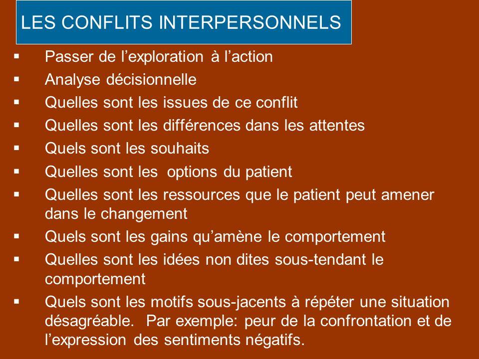 Passer de lexploration à laction Analyse décisionnelle Quelles sont les issues de ce conflit Quelles sont les différences dans les attentes Quels sont