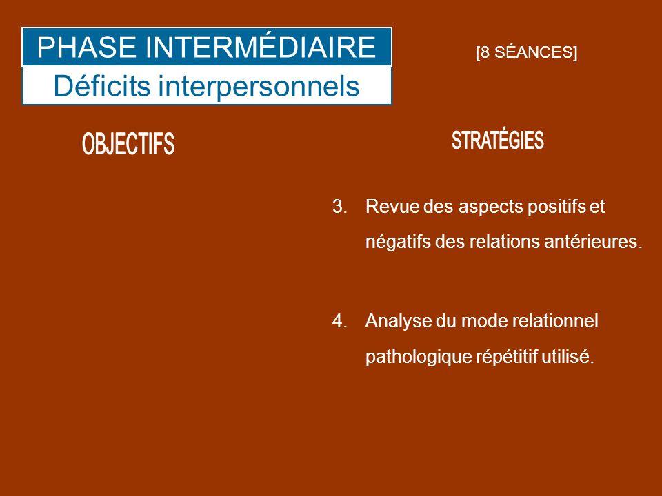 3.Revue des aspects positifs et négatifs des relations antérieures. 4.Analyse du mode relationnel pathologique répétitif utilisé. [8 SÉANCES] Déficits