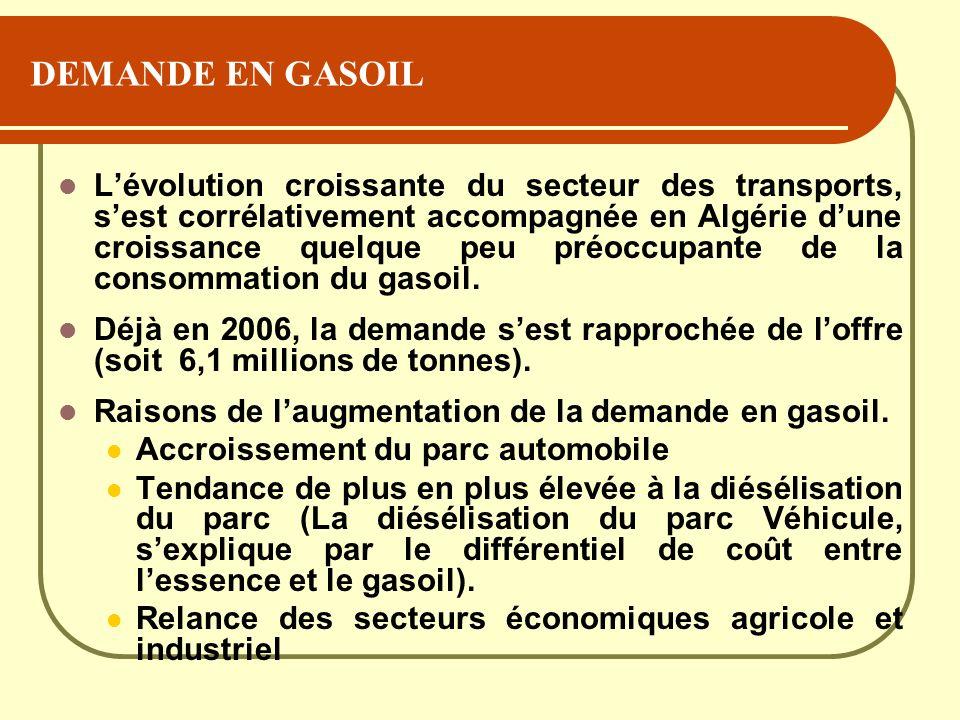 DEMANDE EN GASOIL Lévolution croissante du secteur des transports, sest corrélativement accompagnée en Algérie dune croissance quelque peu préoccupant