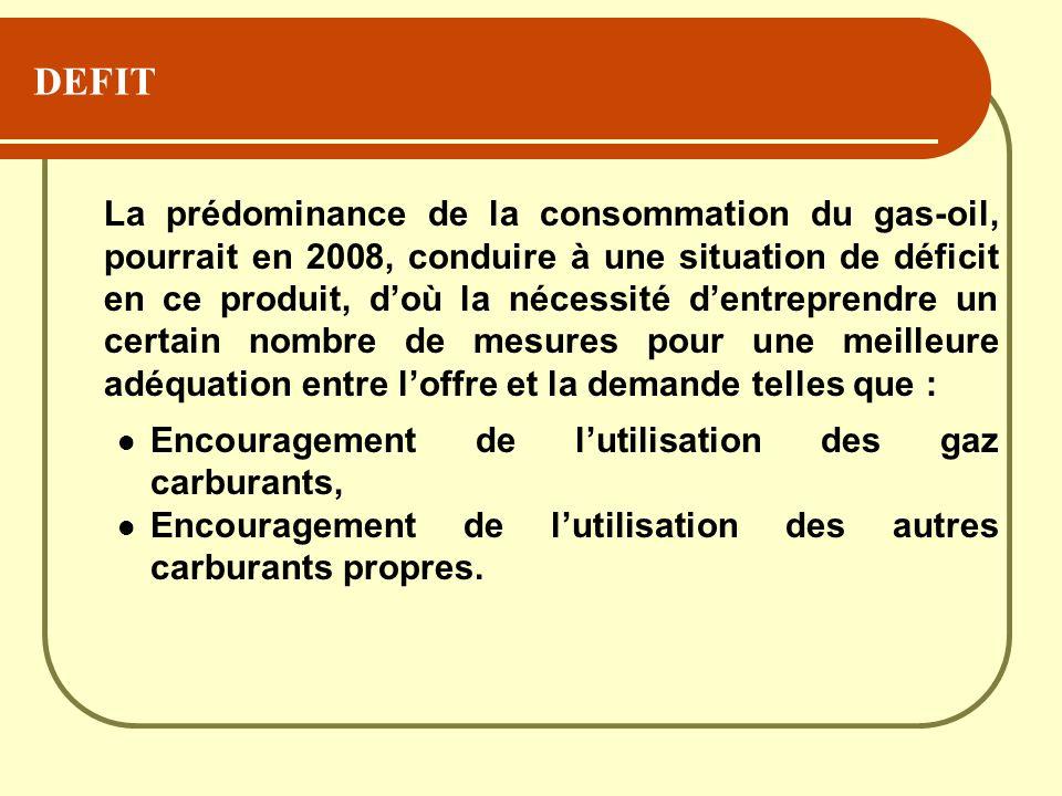 DEFIT La prédominance de la consommation du gas-oil, pourrait en 2008, conduire à une situation de déficit en ce produit, doù la nécessité dentreprend