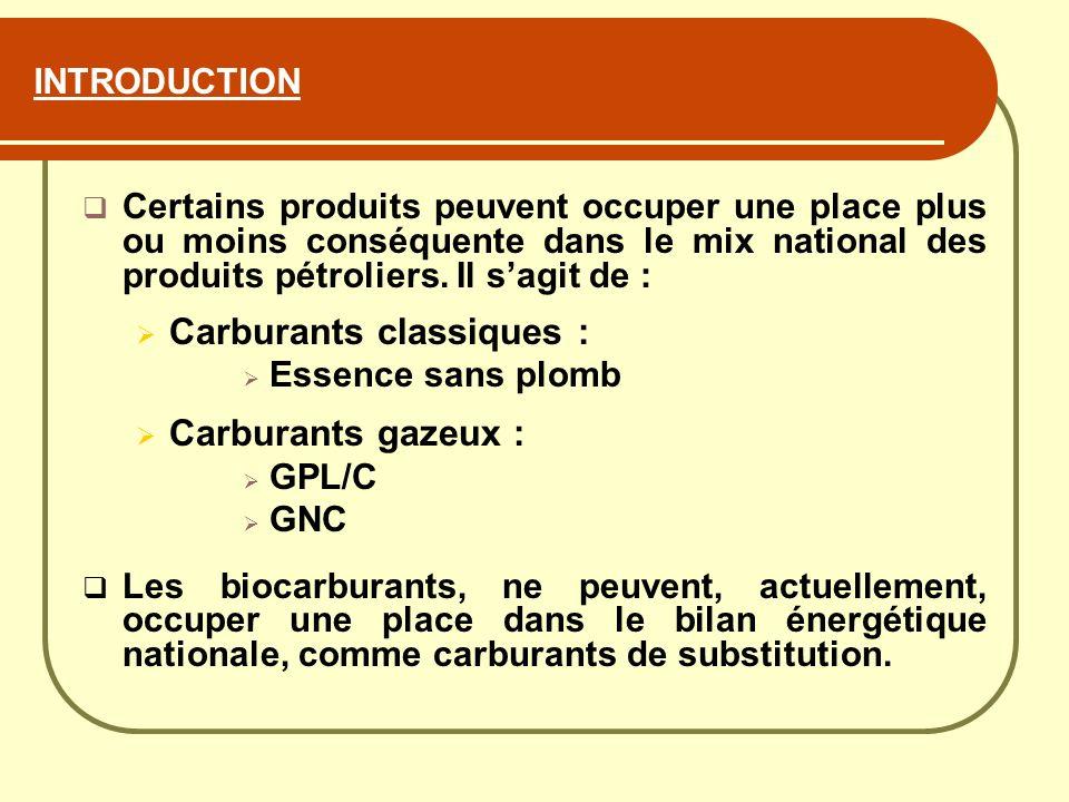 Certains produits peuvent occuper une place plus ou moins conséquente dans le mix national des produits pétroliers. Il sagit de : Carburants classique