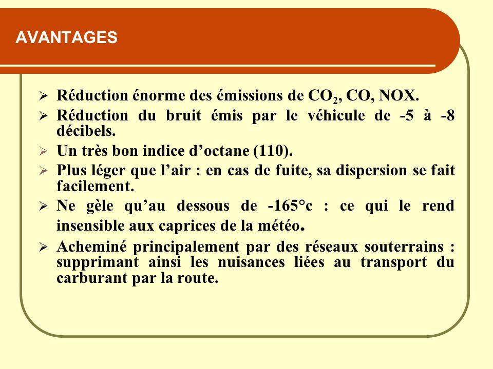 AVANTAGES Réduction énorme des émissions de CO 2, CO, NOX. Réduction du bruit émis par le véhicule de -5 à -8 décibels. Un très bon indice doctane (11