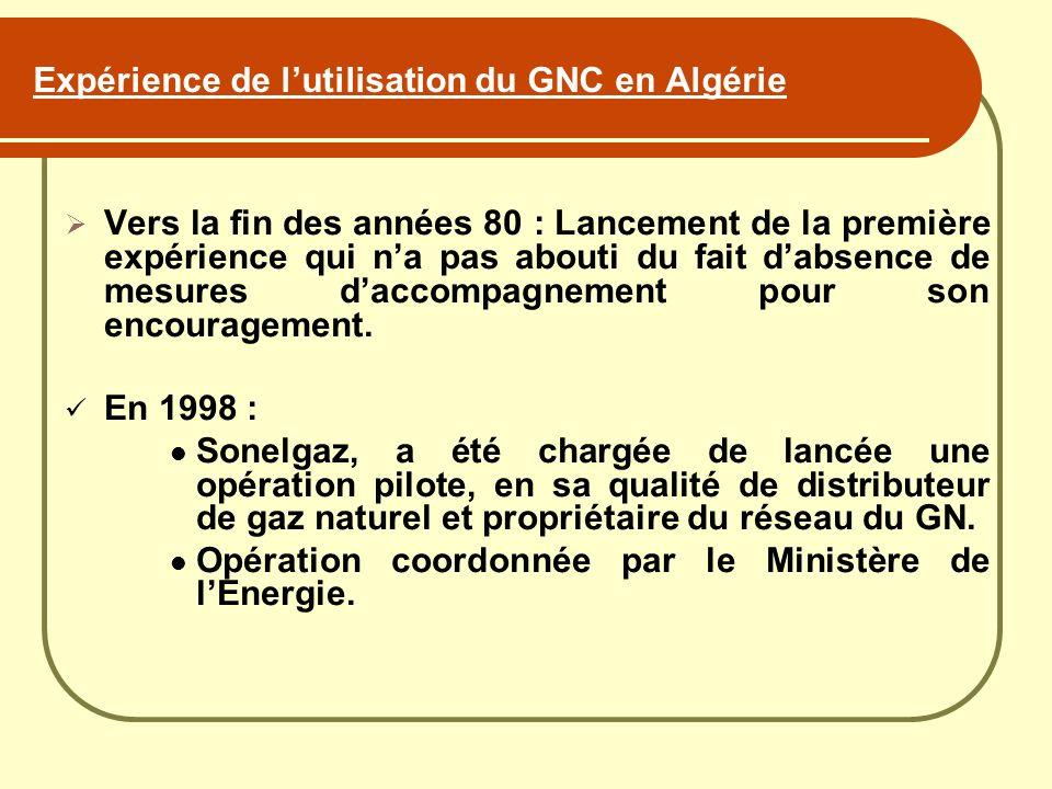 Expérience de lutilisation du GNC en Algérie Vers la fin des années 80 : Lancement de la première expérience qui na pas abouti du fait dabsence de mes