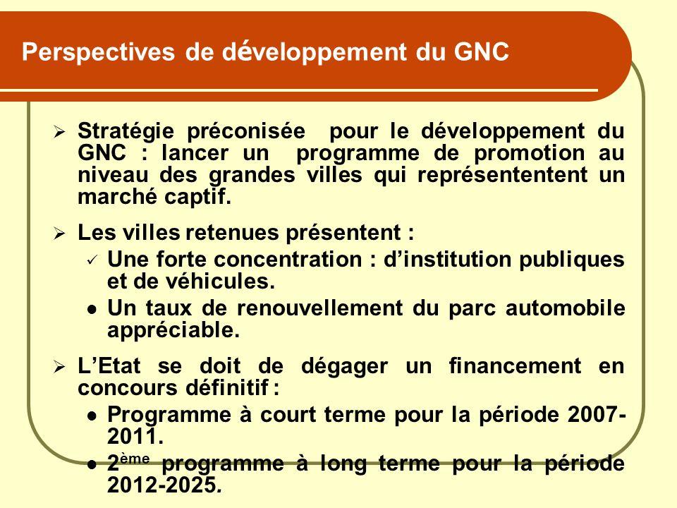 Perspectives de d é veloppement du GNC Stratégie préconisée pour le développement du GNC : lancer un programme de promotion au niveau des grandes vill