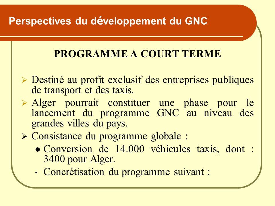 Perspectives du d é veloppement du GNC PROGRAMME A COURT TERME Destiné au profit exclusif des entreprises publiques de transport et des taxis. Alger p