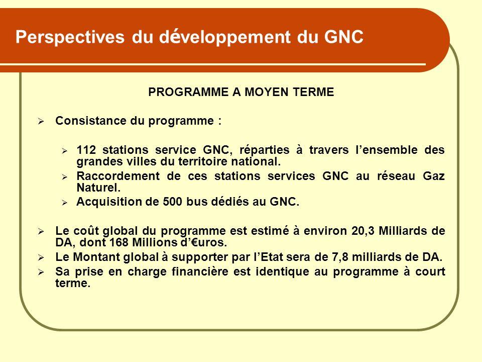 Perspectives du d é veloppement du GNC PROGRAMME A MOYEN TERME Consistance du programme : 112 stations service GNC, réparties à travers lensemble des