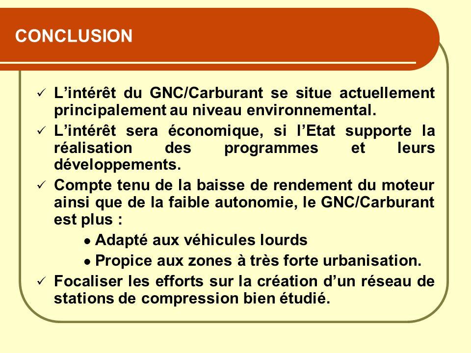 CONCLUSION Lintérêt du GNC/Carburant se situe actuellement principalement au niveau environnemental. Lintérêt sera économique, si lEtat supporte la ré