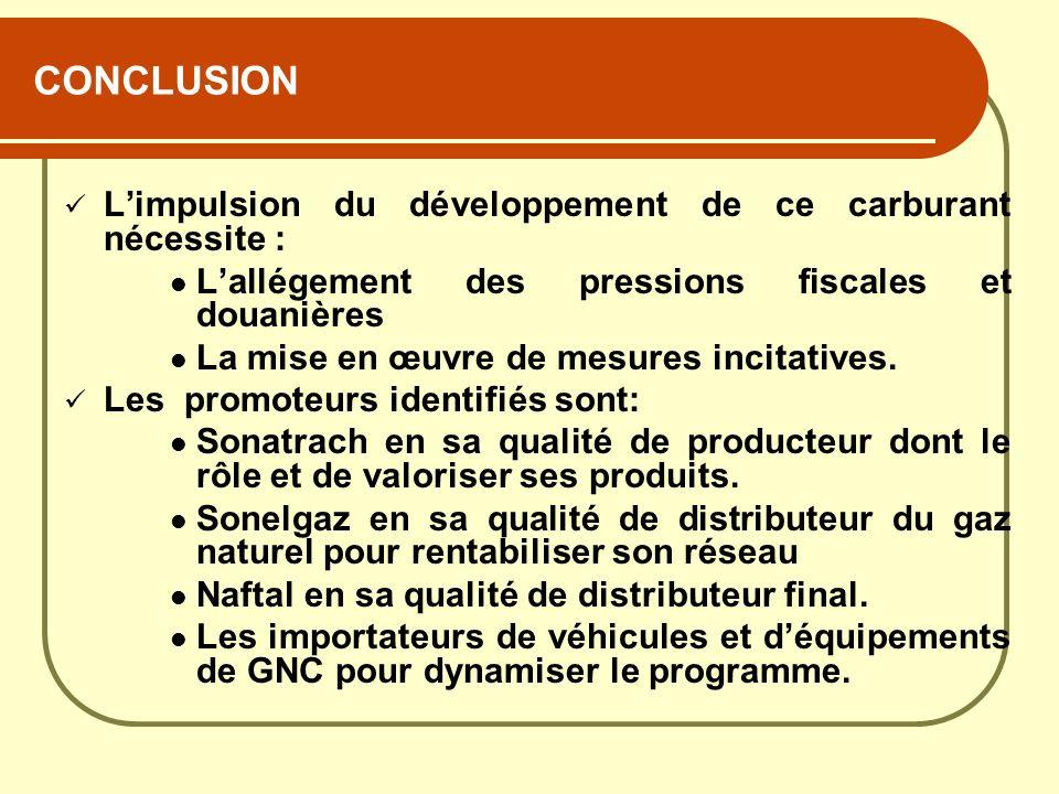 CONCLUSION Limpulsion du développement de ce carburant nécessite : Lallégement des pressions fiscales et douanières La mise en œuvre de mesures incita