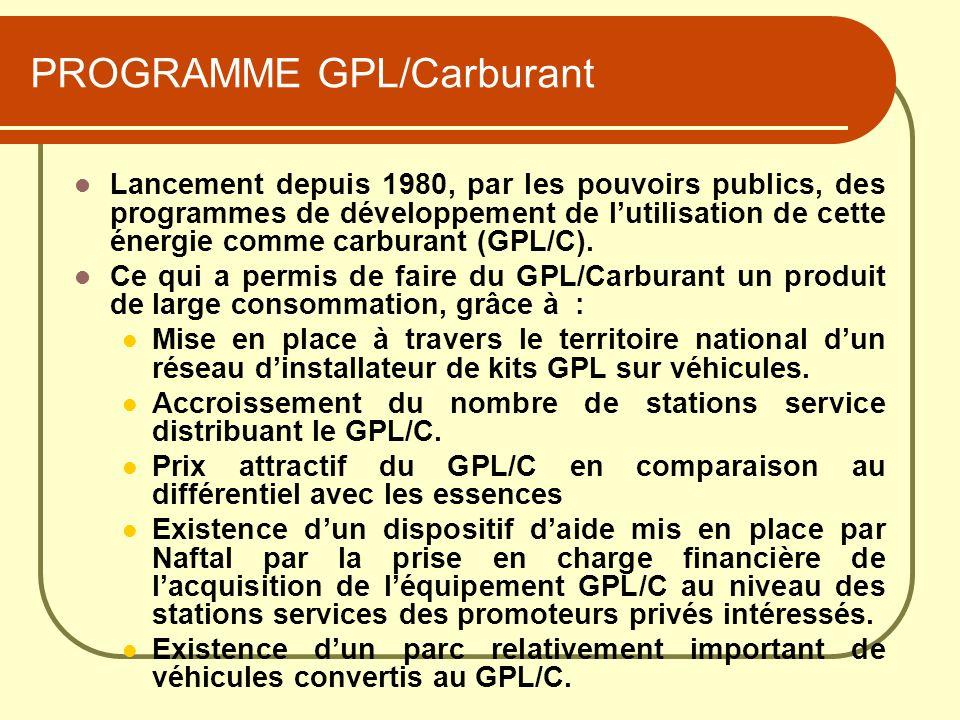 PROGRAMME GPL/Carburant Lancement depuis 1980, par les pouvoirs publics, des programmes de développement de lutilisation de cette énergie comme carbur