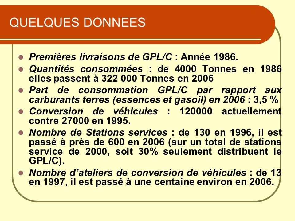 QUELQUES DONNEES Premières livraisons de GPL/C : Année 1986. Quantités consommées : de 4000 Tonnes en 1986 elles passent à 322 000 Tonnes en 2006 Part
