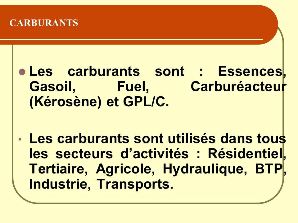CARBURANTS Les carburants sont : Essences, Gasoil, Fuel, Carburéacteur (Kérosène) et GPL/C. Les carburants sont utilisés dans tous les secteurs dactiv