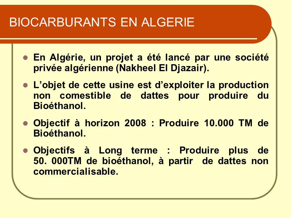 BIOCARBURANTS EN ALGERIE En Algérie, un projet a été lancé par une société privée algérienne (Nakheel El Djazair). Lobjet de cette usine est dexploite